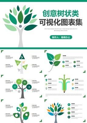 精美创意简约绿色清新树状图PPT模板
