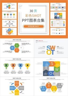 30页彩色SWOT并列关系分析图表PPT模板