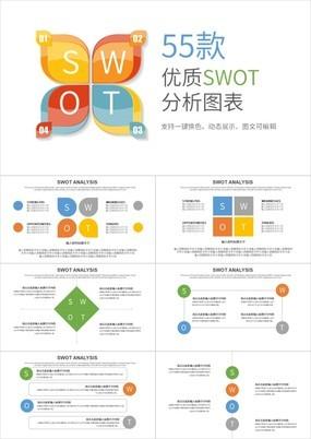 彩色扁平化优质SWOT分析PPT图表