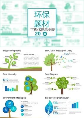 清新绿色简约环保题材可视化信息化图表模板